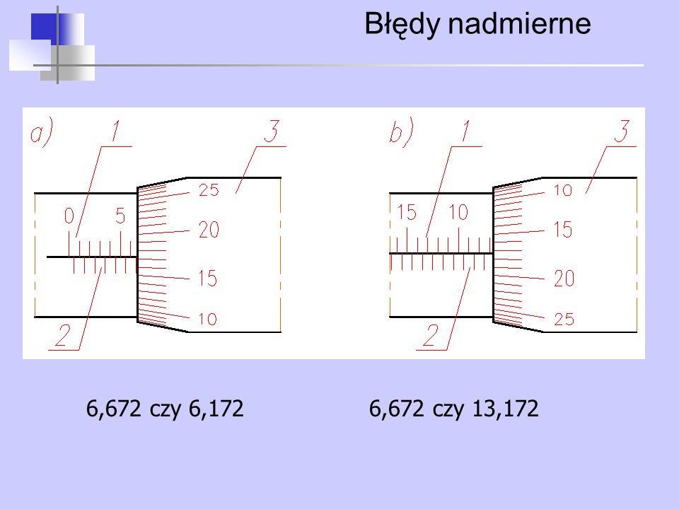 Błędy nadmierne 6,672 czy 6,1726,672 czy 13,172