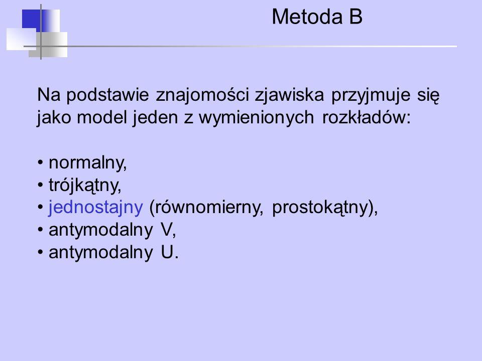 Metoda B Na podstawie znajomości zjawiska przyjmuje się jako model jeden z wymienionych rozkładów: normalny, trójkątny, jednostajny (równomierny, pros
