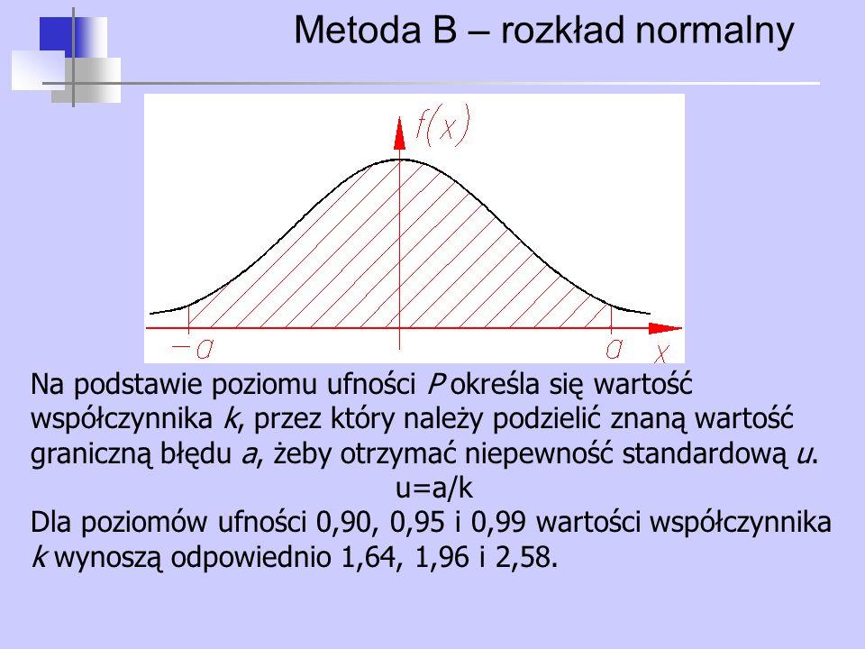 Metoda B – rozkład normalny Na podstawie poziomu ufności P określa się wartość współczynnika k, przez który należy podzielić znaną wartość graniczną b