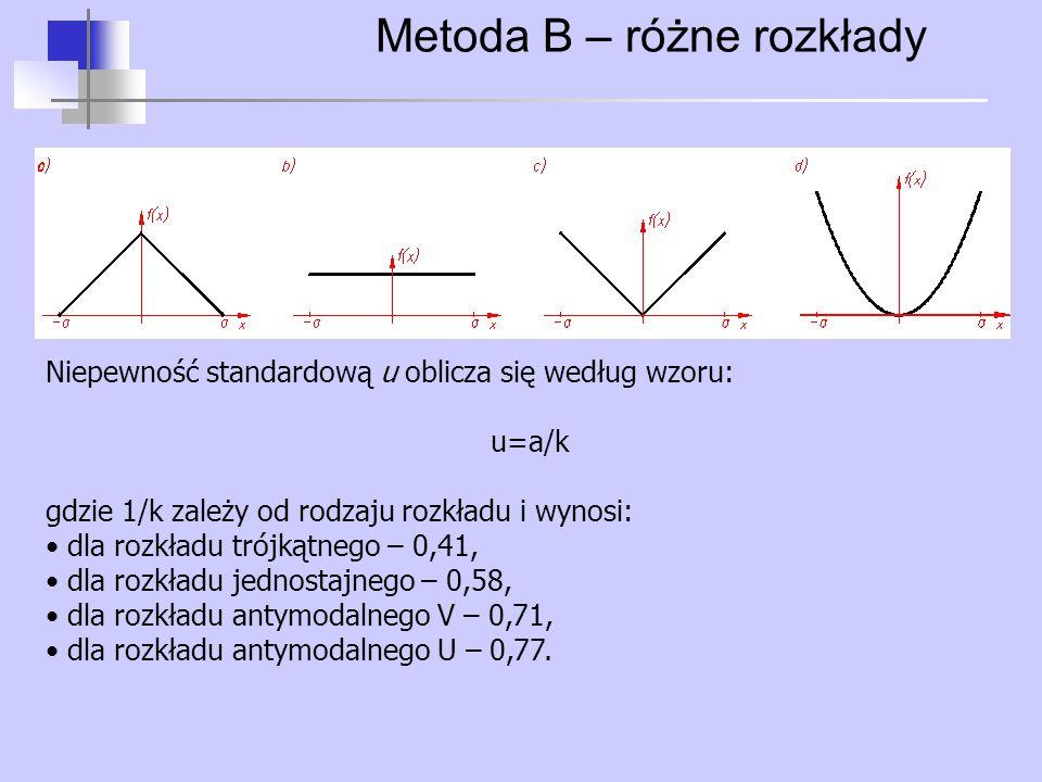 Metoda B – różne rozkłady Niepewność standardową u oblicza się według wzoru: u=a/k gdzie 1/k zależy od rodzaju rozkładu i wynosi: dla rozkładu trójkąt