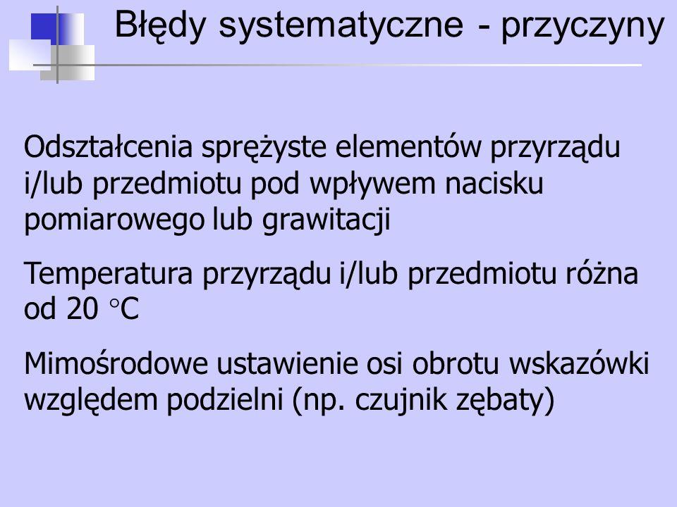Błędy wskazań - mikrometr Dz.U.M. i P. nr 12 (20 maja 1996), poz. 67