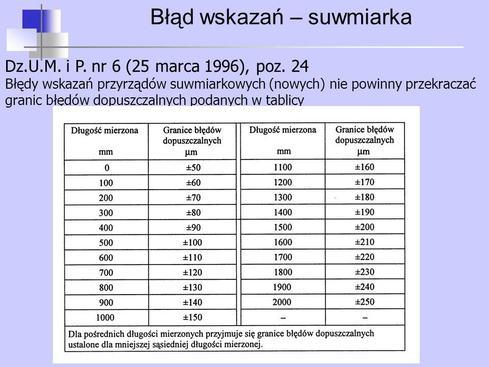 Błąd wskazań – suwmiarka Dz.U.M. i P. nr 6 (25 marca 1996), poz. 24 Błędy wskazań przyrządów suwmiarkowych (nowych) nie powinny przekraczać granic błę