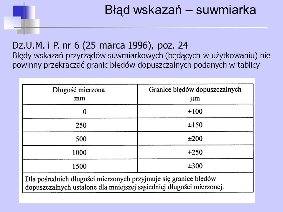 Błąd wskazań – suwmiarka Dz.U.M. i P. nr 6 (25 marca 1996), poz. 24 Błędy wskazań przyrządów suwmiarkowych (będących w użytkowaniu) nie powinny przekr