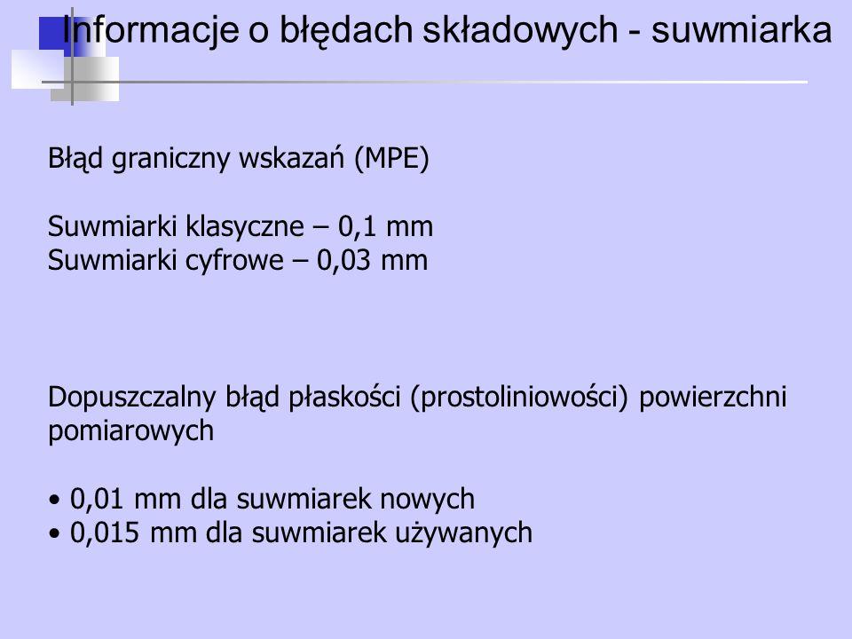 Informacje o błędach składowych - suwmiarka Błąd graniczny wskazań (MPE) Suwmiarki klasyczne – 0,1 mm Suwmiarki cyfrowe – 0,03 mm Dopuszczalny błąd pł