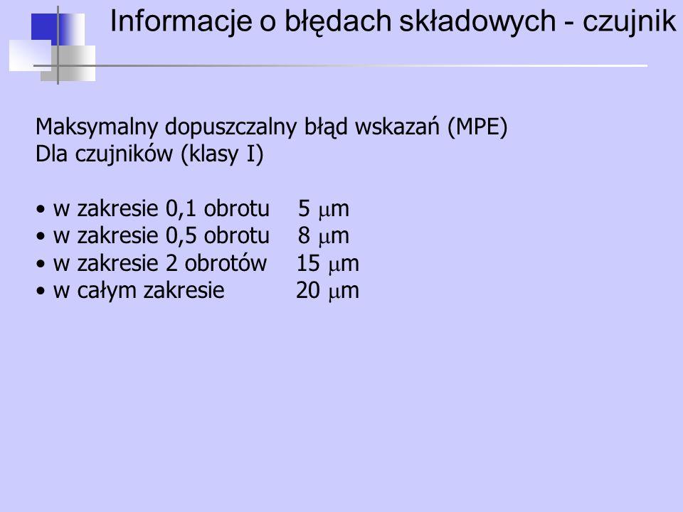 Informacje o błędach składowych - czujnik Maksymalny dopuszczalny błąd wskazań (MPE) Dla czujników (klasy I) w zakresie 0,1 obrotu 5  m w zakresie 0,