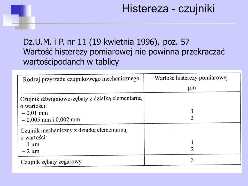 Histereza - czujniki Dz.U.M. i P. nr 11 (19 kwietnia 1996), poz. 57 Wartość histerezy pomiarowej nie powinna przekraczać wartościpodanch w tablicy