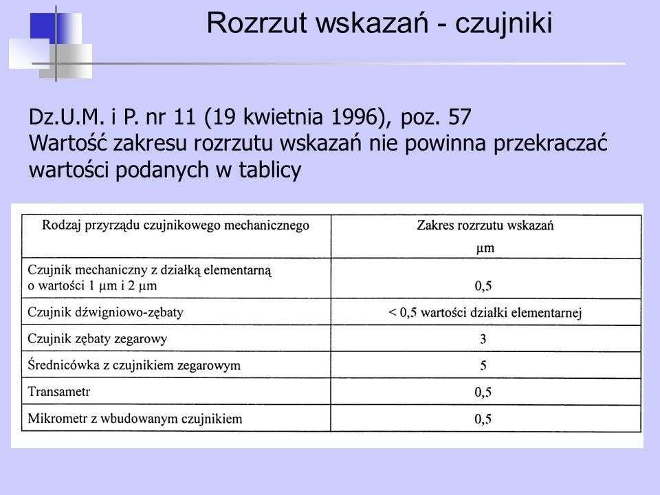 Rozrzut wskazań - czujniki Dz.U.M. i P. nr 11 (19 kwietnia 1996), poz. 57 Wartość zakresu rozrzutu wskazań nie powinna przekraczać wartości podanych w