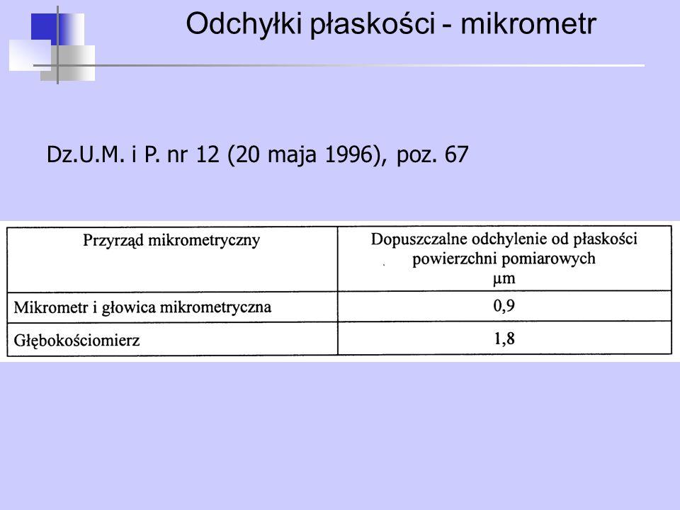 Odchyłki płaskości - mikrometr Dz.U.M. i P. nr 12 (20 maja 1996), poz. 67