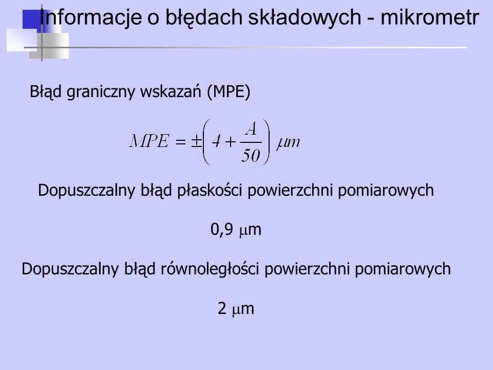 Informacje o błędach składowych - mikrometr Błąd graniczny wskazań (MPE) Dopuszczalny błąd płaskości powierzchni pomiarowych 0,9  m Dopuszczalny błąd