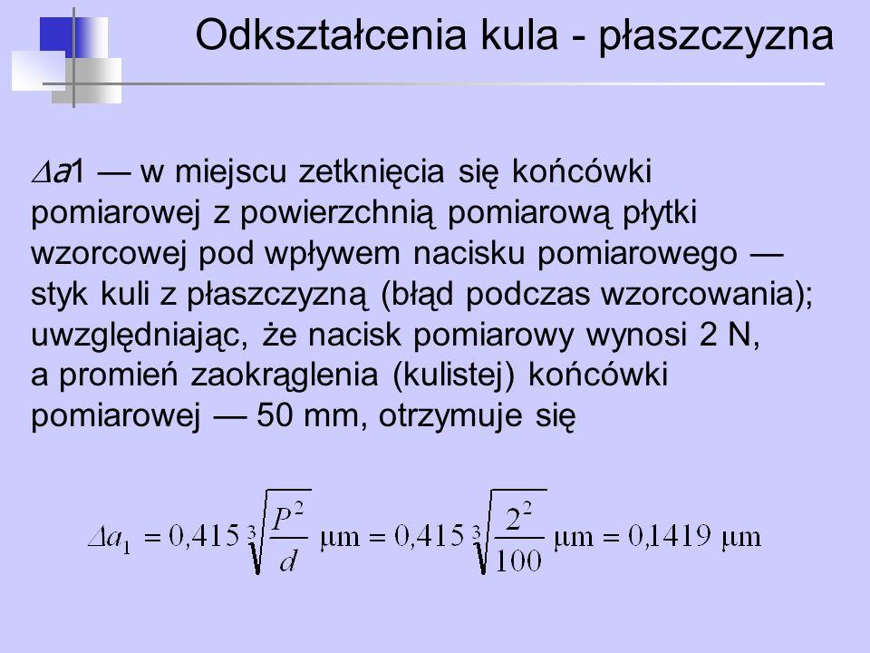 Odkształcenia walec - płaszczyzna  a2 — wzdłuż styku mierzonego wałka ze stolikiem pomiarowym pod wpływem nacisku pomiarowego i ciężaru wałka — styk walca z płaszczyzną (błąd podczas pomiaru); przyjmując ciężar wałka 0,6 N, średnicę 20 mm, długość 25 mm i uwzględniając, że ze względu na rowki nacięte na powierzchni stolika pomiarowego długość styku wałka ze stolikiem wynosi 41,7% długości wałka (0,417 L), otrzymuje się