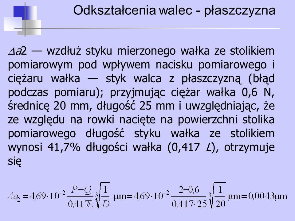 Błąd wskazań - czujniki Dz.U.M.i P. nr 11 (19 kwietnia 1996), poz.