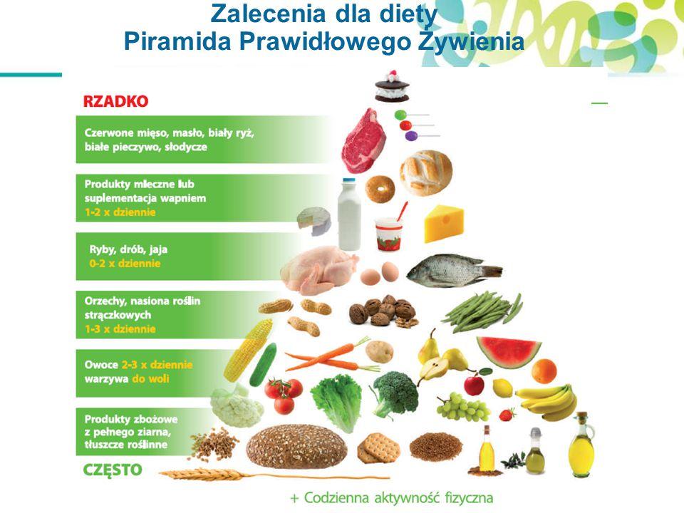 Zalecenia dla diety Piramida Prawidłowego Żywienia Czerwone mięso, masło Alkohole z umiarem Biały ryż, chleb, makaron, słodycze Ryby, drób i jajka 0-2