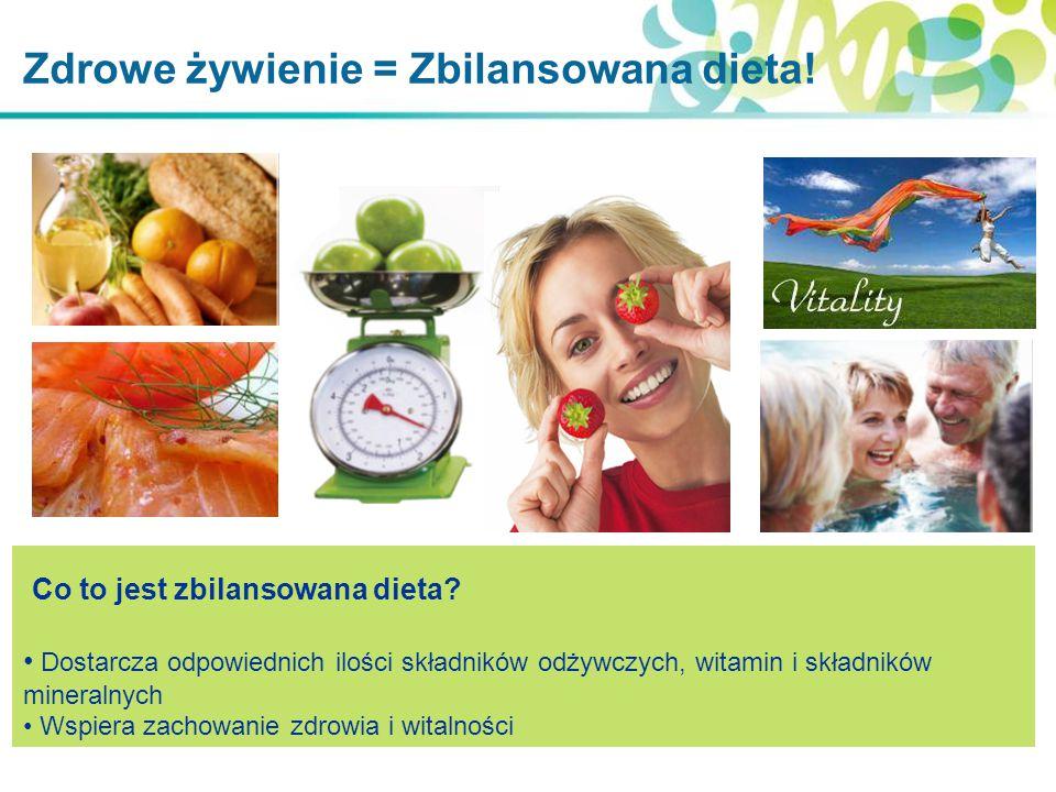 Co to jest zbilansowana dieta? Dostarcza odpowiednich ilości składników odżywczych, witamin i składników mineralnych Wspiera zachowanie zdrowia i wita