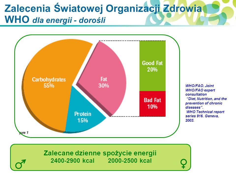 """Zalecenia Światowej Organizacji Zdrowia WHO dla energii - dorośli WHO/FAO. Joint WHO/FAO expert consultation """"Diet, Nutrition, and the prevention of c"""