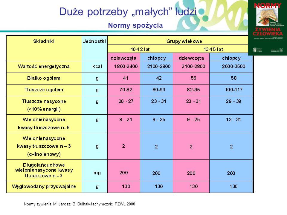"""Duże potrzeby """"małych"""" ludzi Normy spożycia Normy żywienia M. Jarosz; B. Bułhak-Jachymczyk; PZWL 2008"""