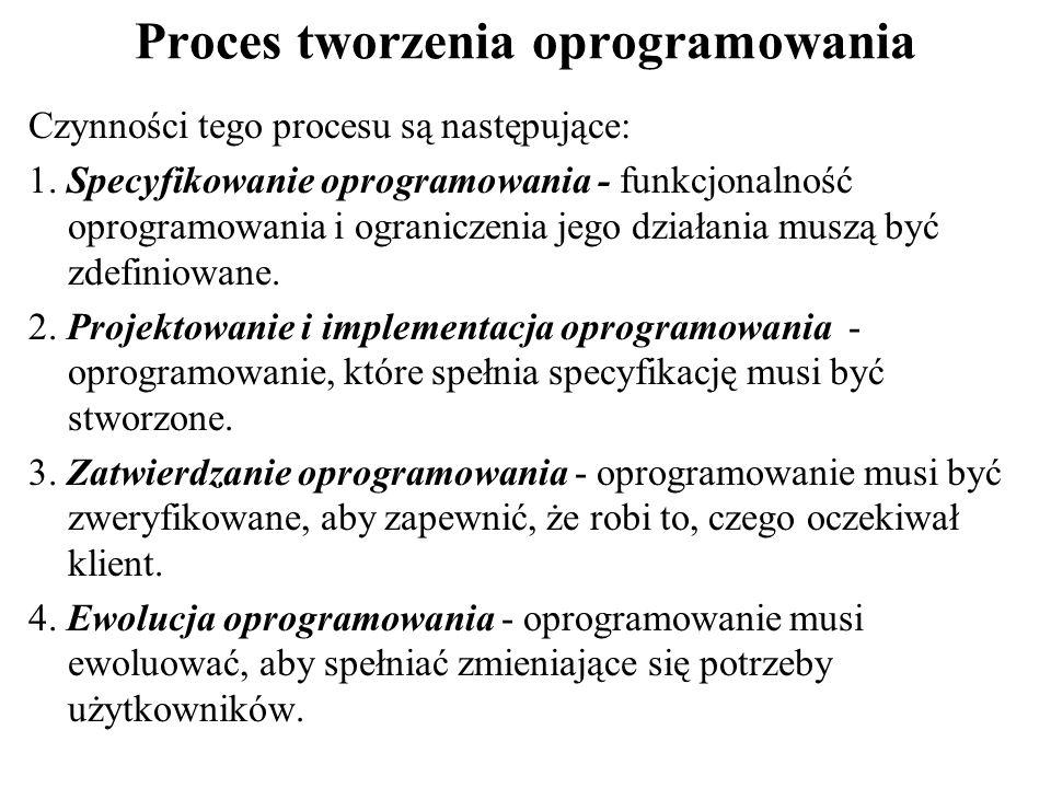 Proces tworzenia oprogramowania Czynności tego procesu są następujące: 1. Specyfikowanie oprogramowania - funkcjonalność oprogramowania i ograniczenia