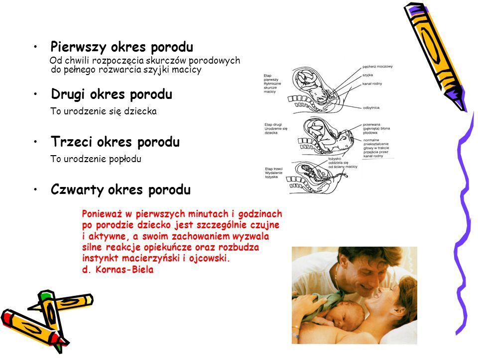 Pierwszy okres porodu Od chwili rozpoczęcia skurczów porodowych do pełnego rozwarcia szyjki macicy Drugi okres porodu To urodzenie się dziecka Trzeci