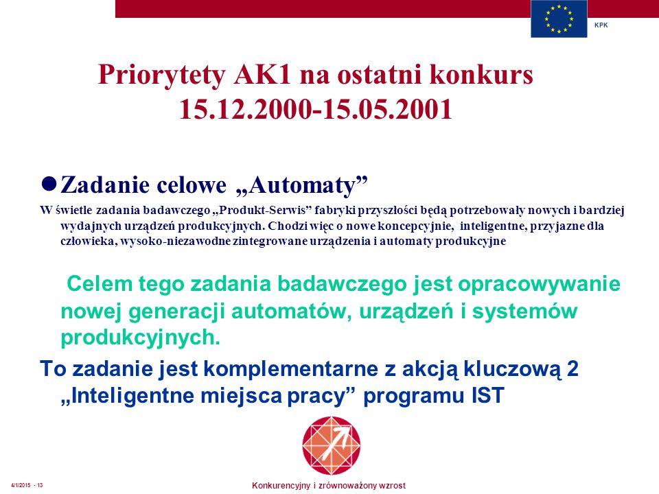 """Konkurencyjny i zrównoważony wzrost KPK 4/1/2015 - 13 Priorytety AK1 na ostatni konkurs 15.12.2000-15.05.2001 Zadanie celowe """"Automaty"""" W świetle zada"""