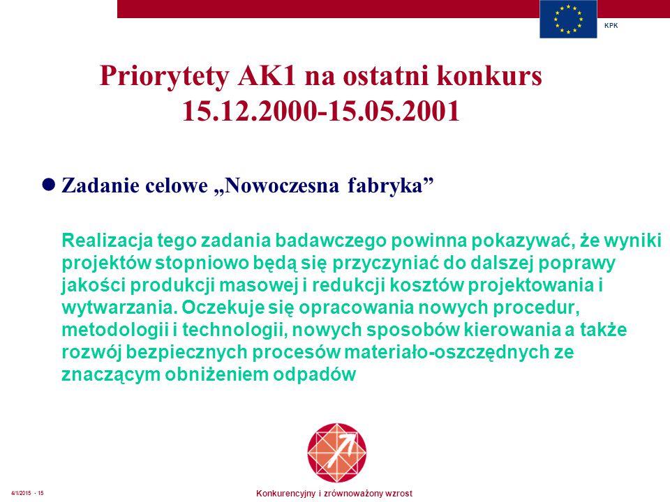 """Konkurencyjny i zrównoważony wzrost KPK 4/1/2015 - 15 Priorytety AK1 na ostatni konkurs 15.12.2000-15.05.2001 Zadanie celowe """"Nowoczesna fabryka"""" Real"""