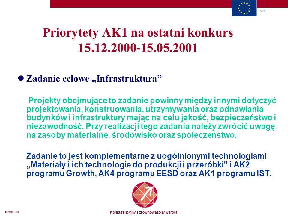 """Konkurencyjny i zrównoważony wzrost KPK 4/1/2015 - 16 Priorytety AK1 na ostatni konkurs 15.12.2000-15.05.2001 Zadanie celowe """"Infrastruktura"""" Projekty"""