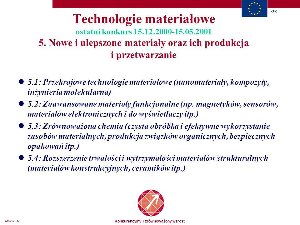 Konkurencyjny i zrównoważony wzrost KPK 4/1/2015 - 17 Technologie materiałowe ostatni konkurs 15.12.2000-15.05.2001 5. Nowe i ulepszone materiały oraz