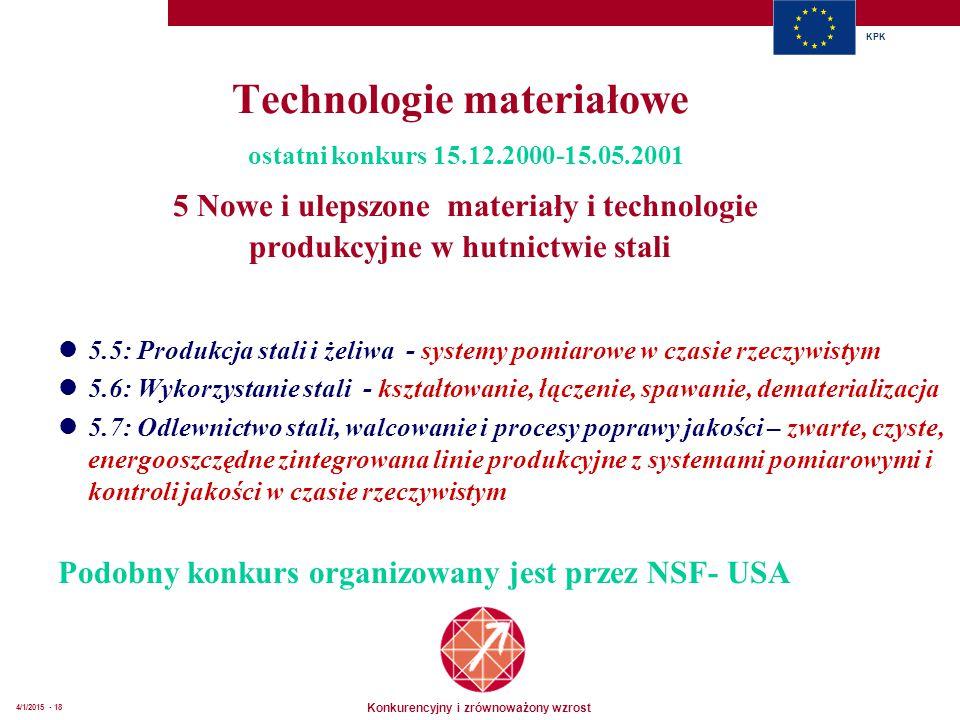 Konkurencyjny i zrównoważony wzrost KPK 4/1/2015 - 18 Technologie materiałowe ostatni konkurs 15.12.2000-15.05.2001 5 Nowe i ulepszone materiały i tec