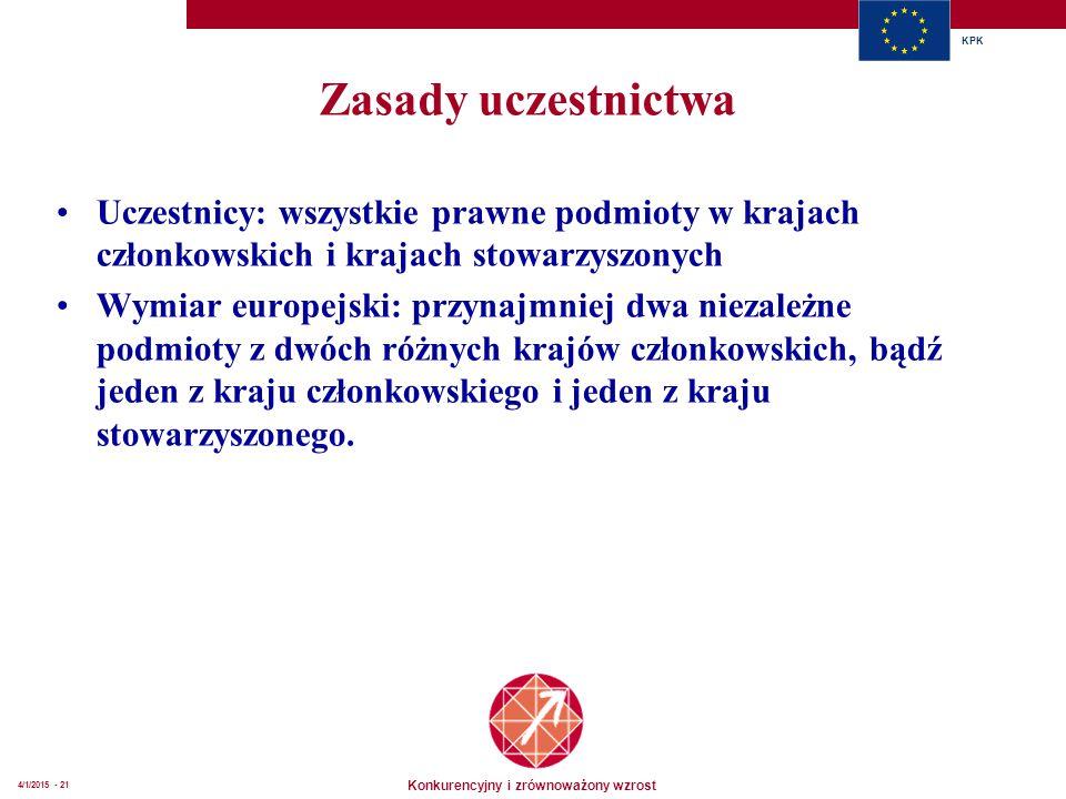 Konkurencyjny i zrównoważony wzrost KPK 4/1/2015 - 21 Zasady uczestnictwa Uczestnicy: wszystkie prawne podmioty w krajach członkowskich i krajach stowarzyszonych Wymiar europejski: przynajmniej dwa niezależne podmioty z dwóch różnych krajów członkowskich, bądź jeden z kraju członkowskiego i jeden z kraju stowarzyszonego.
