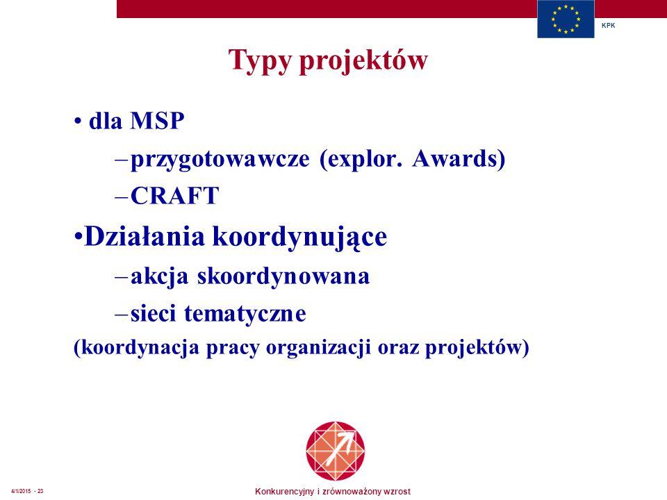 Konkurencyjny i zrównoważony wzrost KPK 4/1/2015 - 23 dla MSP –przygotowawcze (explor. Awards) –CRAFT Działania koordynujące –akcja skoordynowana –sie