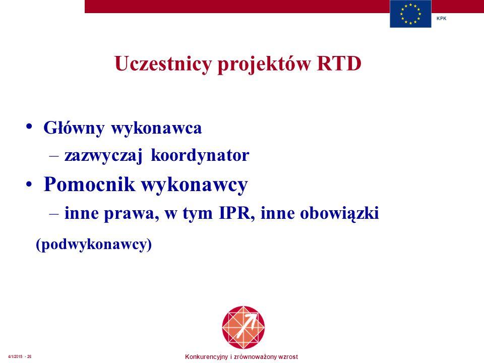 Konkurencyjny i zrównoważony wzrost KPK 4/1/2015 - 26 Główny wykonawca –zazwyczaj koordynator Pomocnik wykonawcy –inne prawa, w tym IPR, inne obowiązki (podwykonawcy) Uczestnicy projektów RTD