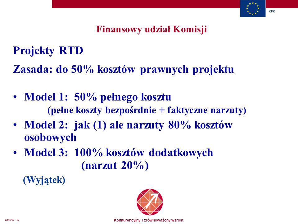 Konkurencyjny i zrównoważony wzrost KPK 4/1/2015 - 27 Finansowy udział Komisji Projekty RTD Zasada: do 50% kosztów prawnych projektu Model 1: 50% pełnego kosztu (pełne koszty bezpośrdnie + faktyczne narzuty) Model 2: jak (1) ale narzuty 80% kosztów osobowych Model 3: 100% kosztów dodatkowych (narzut 20%) (Wyjątek)