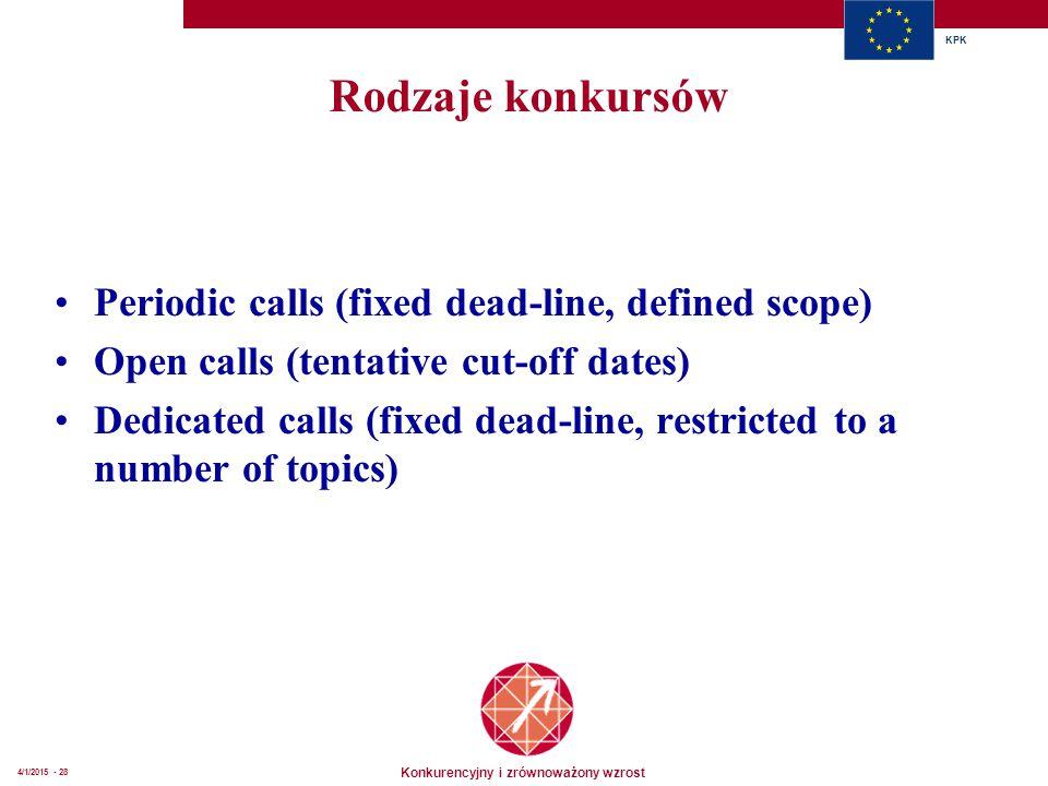Konkurencyjny i zrównoważony wzrost KPK 4/1/2015 - 28 Rodzaje konkursów Periodic calls (fixed dead-line, defined scope) Open calls (tentative cut-off dates) Dedicated calls (fixed dead-line, restricted to a number of topics)