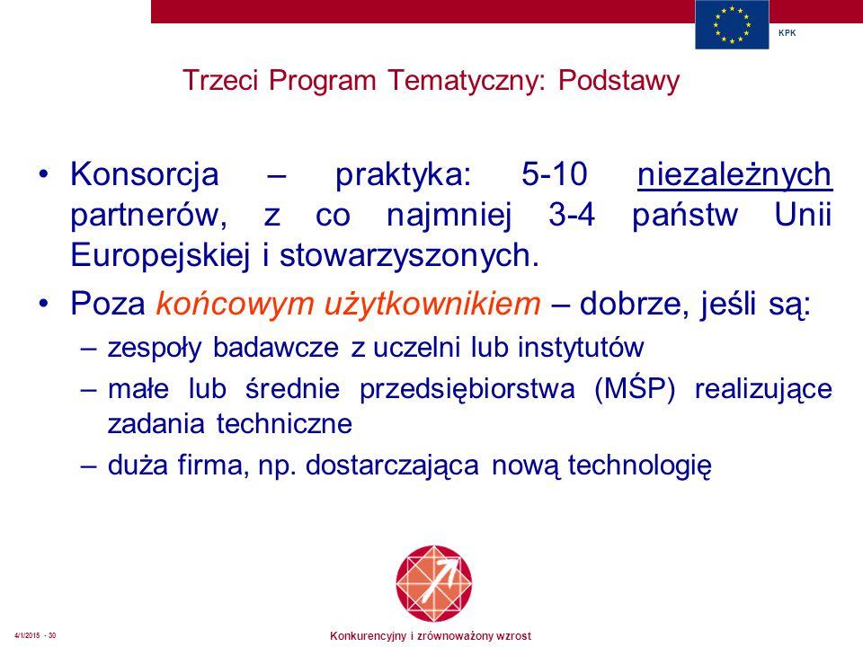 Konkurencyjny i zrównoważony wzrost KPK 4/1/2015 - 30 Trzeci Program Tematyczny: Podstawy Konsorcja – praktyka: 5 ‑ 10 niezależnych partnerów, z co najmniej 3-4 państw Unii Europejskiej i stowarzyszonych.