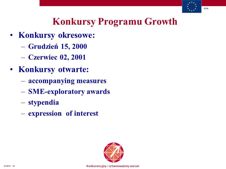 Konkurencyjny i zrównoważony wzrost KPK 4/1/2015 - 34 Konkursy Programu Growth Konkursy okresowe: –Grudzień 15, 2000 –Czerwiec 02, 2001 Konkursy otwar