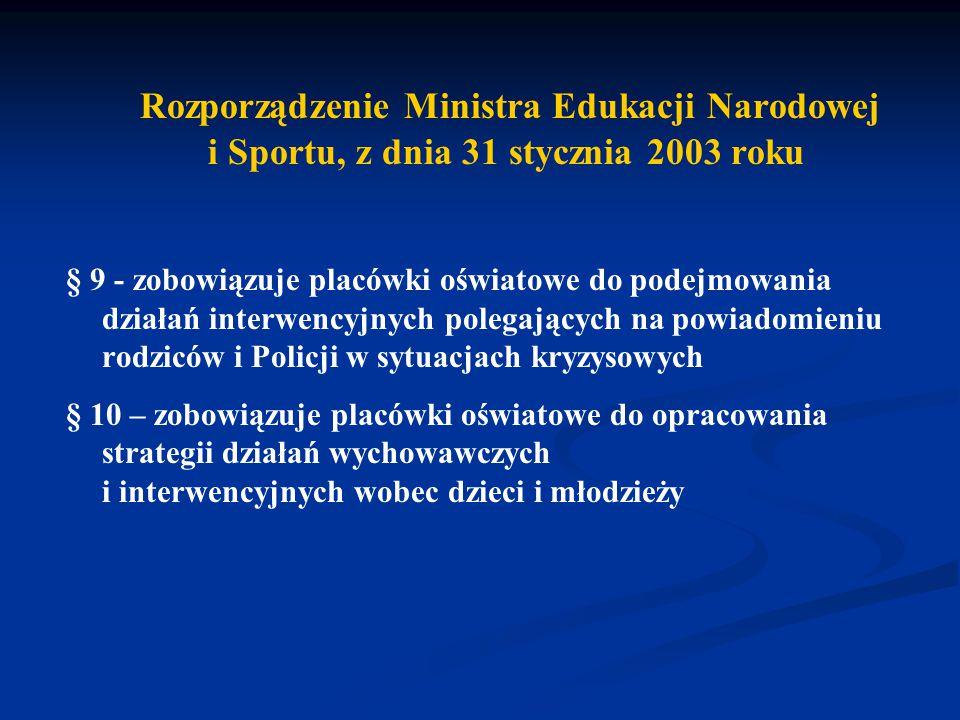 Rozporządzenie Ministra Edukacji Narodowej i Sportu, z dnia 31 stycznia 2003 roku § 9 - zobowiązuje placówki oświatowe do podejmowania działań interwe