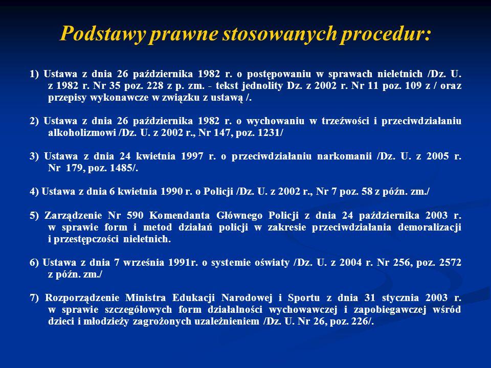 Podstawy prawne stosowanych procedur: 1) Ustawa z dnia 26 października 1982 r. o postępowaniu w sprawach nieletnich /Dz. U. z 1982 r. Nr 35 poz. 228 z