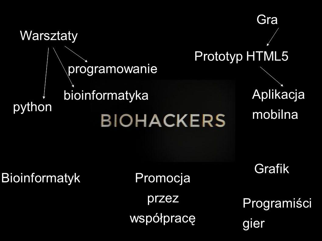 Gra ● Gra webowa HTML5 (prototypownie aplikacji) ● Aplikacja Android ● Fabuła [The evolution of mycoplasma labolatorium] ● Mechanika ● Przekazywanie wiedzy [prezentacje, zagadki ] ● Potencjalna współpraca [iGEM HQ, Venter, GatesFoundation, CNK, NAUKOWCY ]
