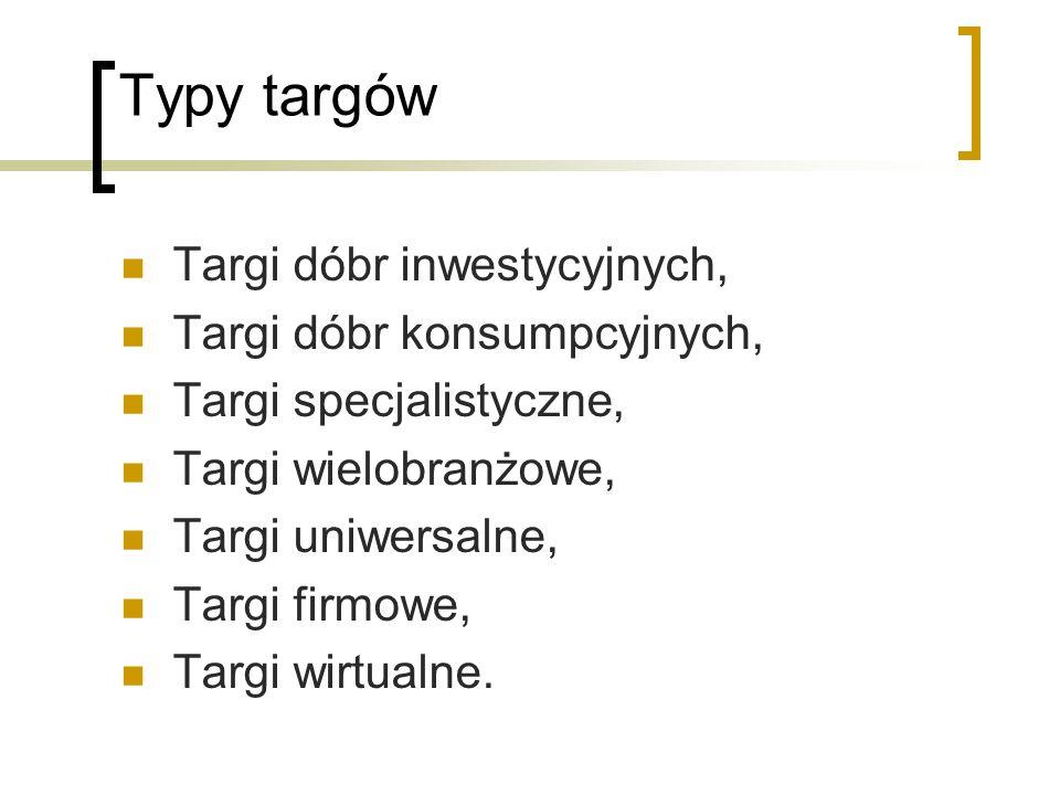 Typy targów Targi dóbr inwestycyjnych, Targi dóbr konsumpcyjnych, Targi specjalistyczne, Targi wielobranżowe, Targi uniwersalne, Targi firmowe, Targi