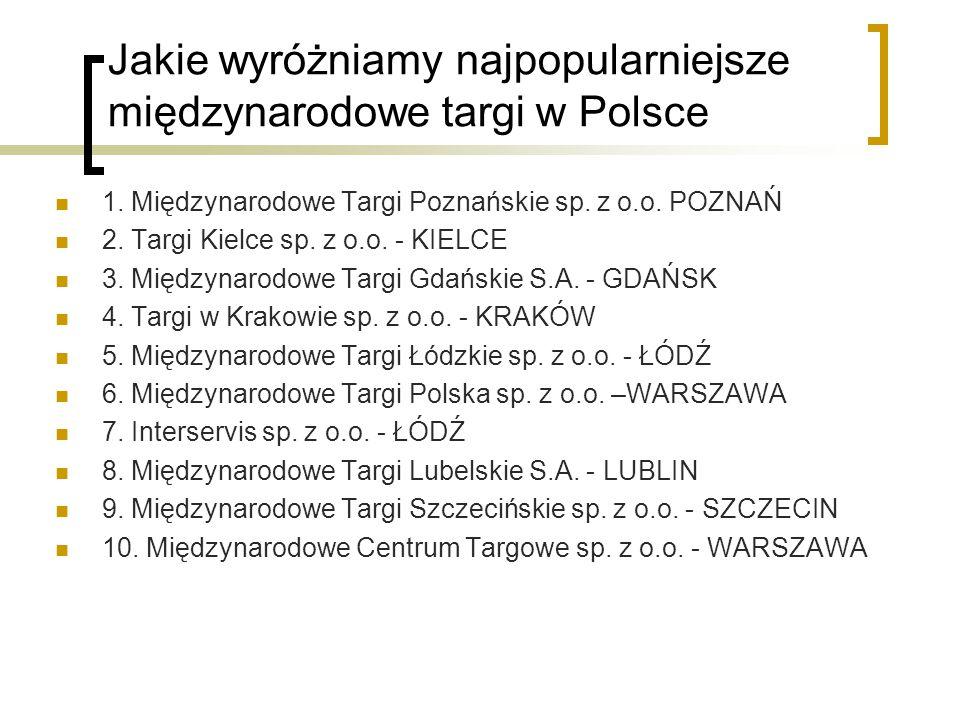 Jakie wyróżniamy najpopularniejsze międzynarodowe targi w Polsce 1. Międzynarodowe Targi Poznańskie sp. z o.o. POZNAŃ 2. Targi Kielce sp. z o.o. - KIE