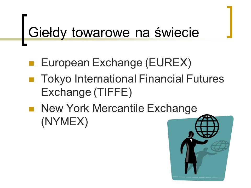 Giełdy towarowe na świecie European Exchange (EUREX) Tokyo International Financial Futures Exchange (TIFFE) New York Mercantile Exchange (NYMEX)