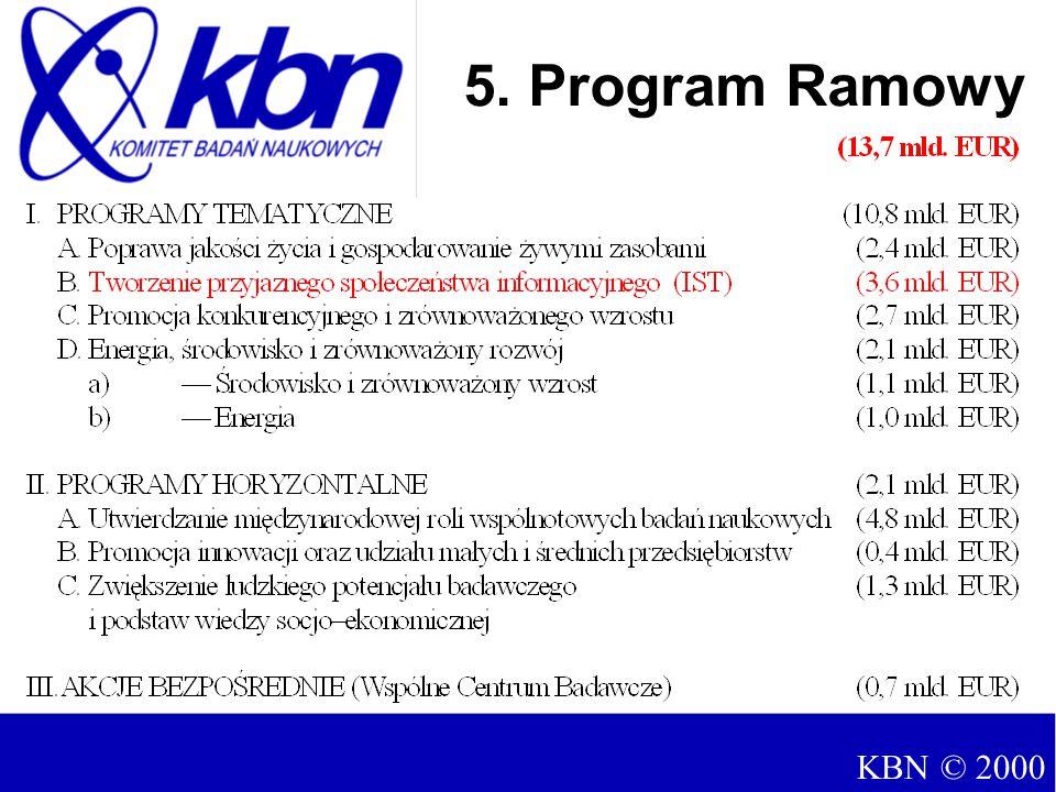 5. Program Ramowy KBN © 2000