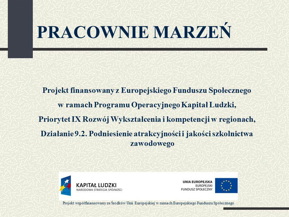 Cel główny projektu Wzmocnienie atrakcyjności i podniesienie jakości oferty edukacyjnej szkoły służące podniesieniu zdolności uczniów do przyszłego zatrudnienia – także na rynkach europejskich - oraz podniesienie poziomu zdawalności Egzaminu z Przygotowania Zawodowego Projekt współfinansowany ze Środków Unii Europejskiej w ramach Europejskiego Funduszu Społecznego