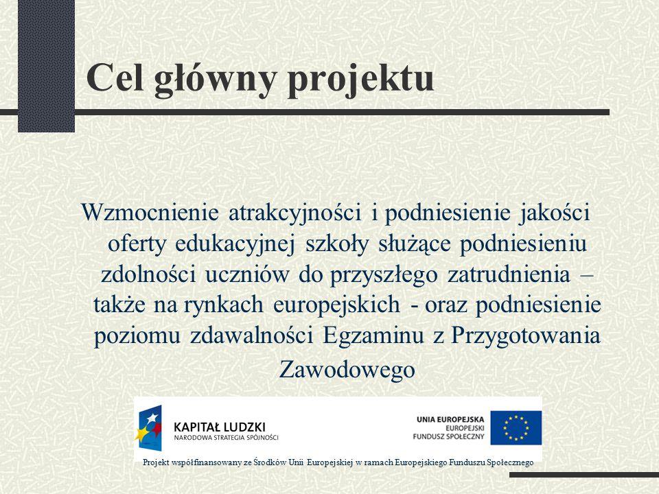 Cele szczegółowe 1.Podniesienie jakości procesu kształcenia.