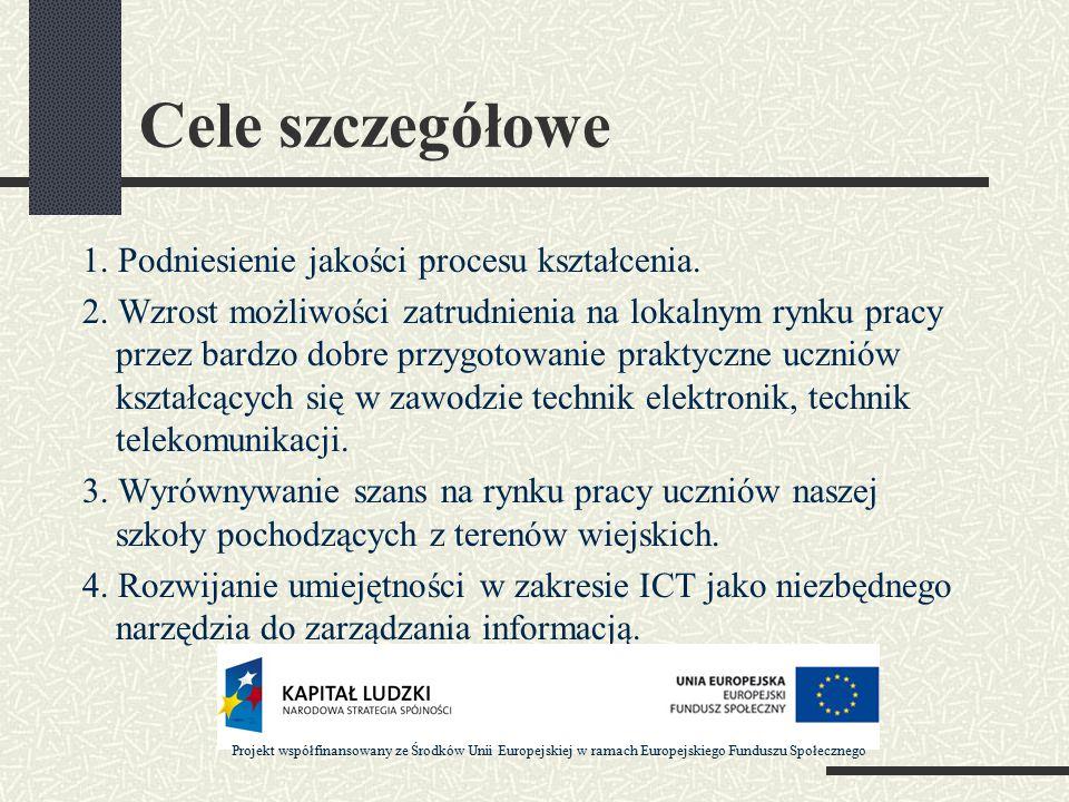 Cele szczegółowe 1. Podniesienie jakości procesu kształcenia.