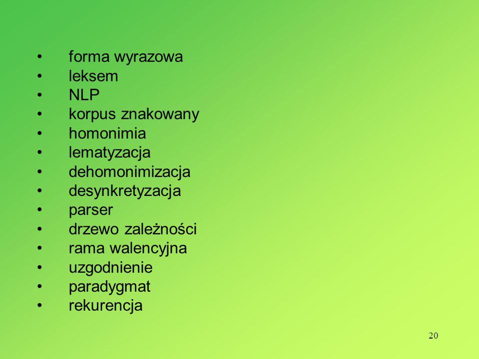 20 forma wyrazowa leksem NLP korpus znakowany homonimia lematyzacja dehomonimizacja desynkretyzacja parser drzewo zależności rama walencyjna uzgodnienie paradygmat rekurencja