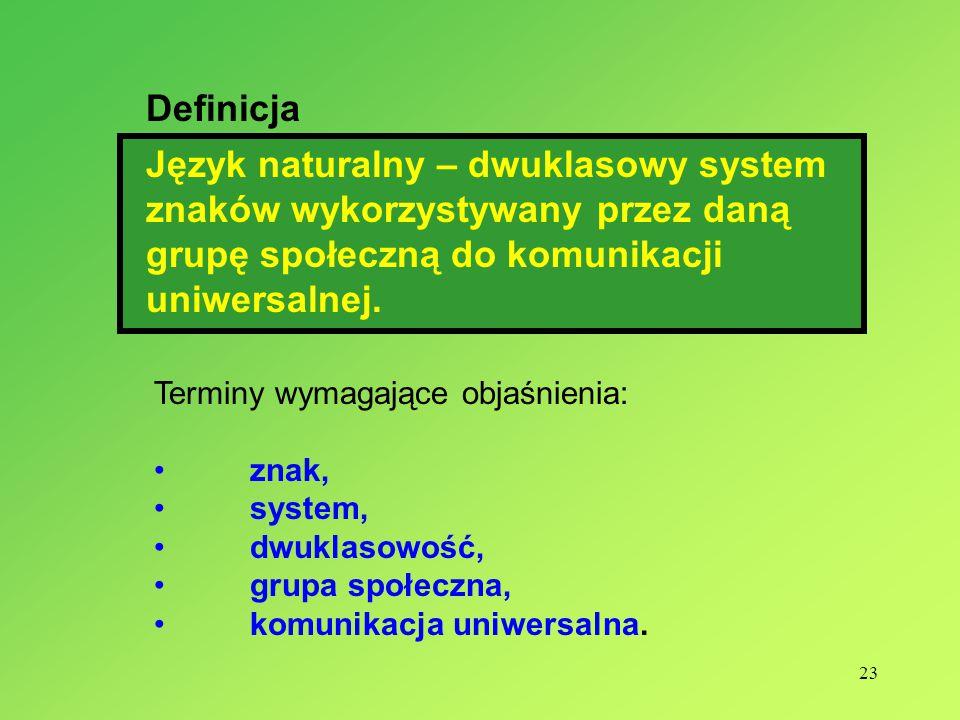 23 Terminy wymagające objaśnienia: znak, system, dwuklasowość, grupa społeczna, komunikacja uniwersalna.