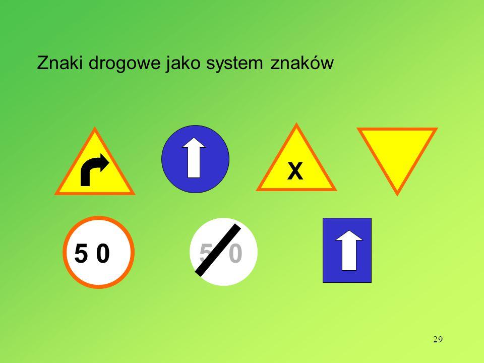 29 Znaki drogowe jako system znaków 5 0 X