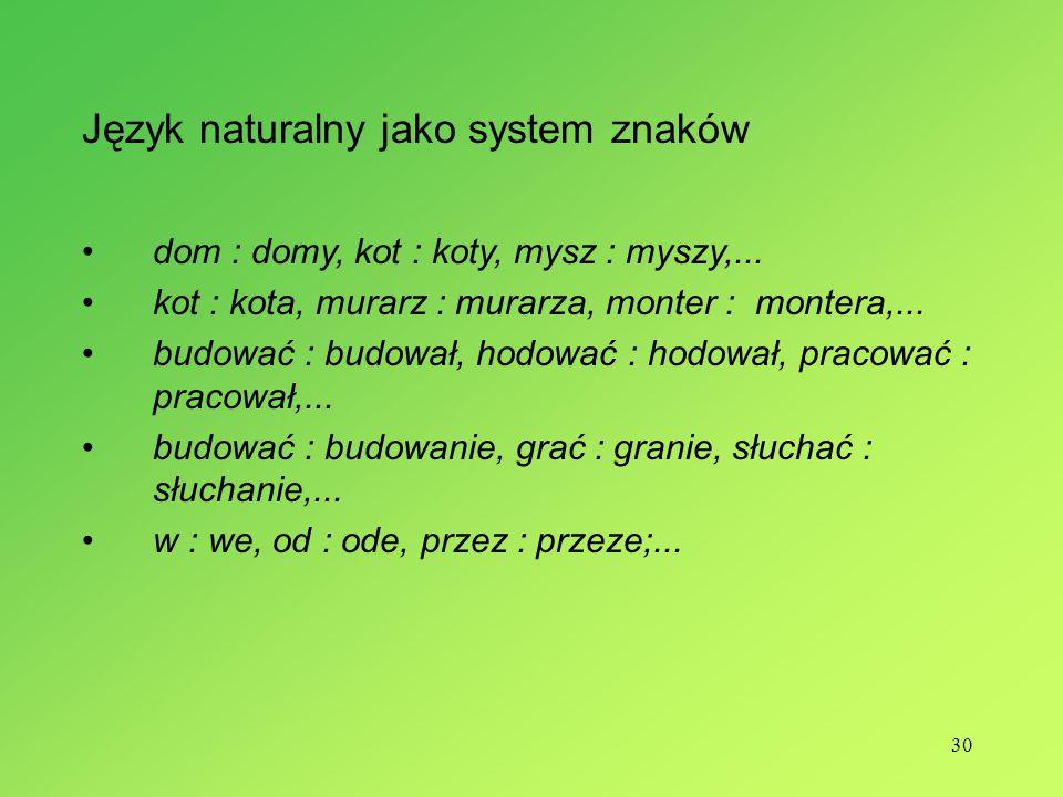 30 Język naturalny jako system znaków dom : domy, kot : koty, mysz : myszy,...