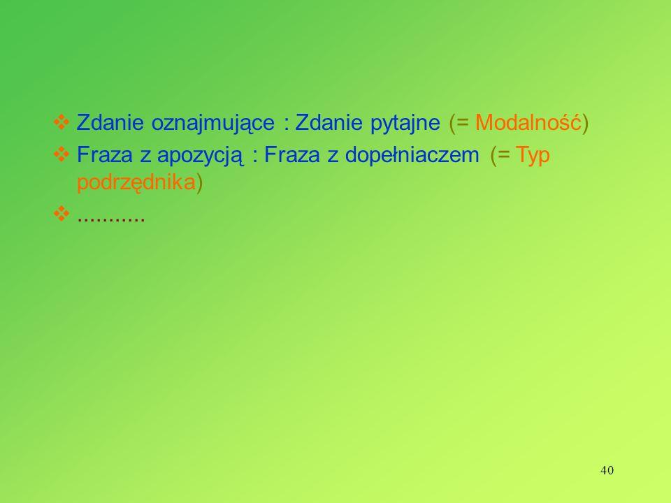 40  Zdanie oznajmujące : Zdanie pytajne (= Modalność)  Fraza z apozycją : Fraza z dopełniaczem (= Typ podrzędnika) ...........