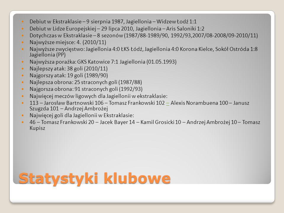 Statystyki klubowe Debiut w Ekstraklasie – 9 sierpnia 1987, Jagiellonia – Widzew Łodź 1:1 Debiut w Lidze Europejskiej – 29 lipca 2010, Jagiellonia – A