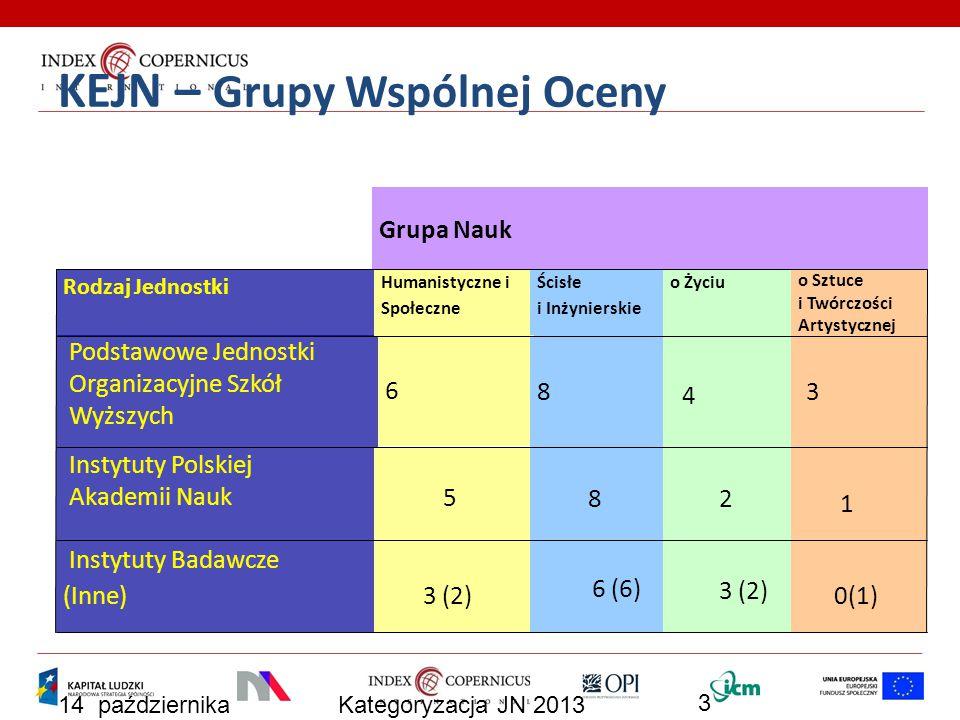 14 października 2013 Kategoryzacja JN 2013 3 KEJN – Grupy Wspólnej Oceny Podstawowe Jednostki Organizacyjne Szkół Wyższych Grupa Nauk Rodzaj Jednostki